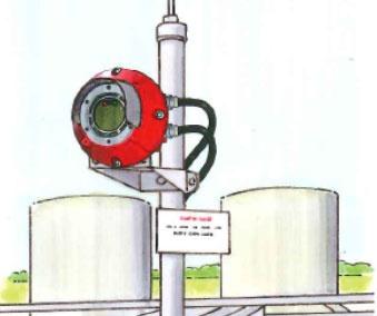 Illustration of automatic fire detectors