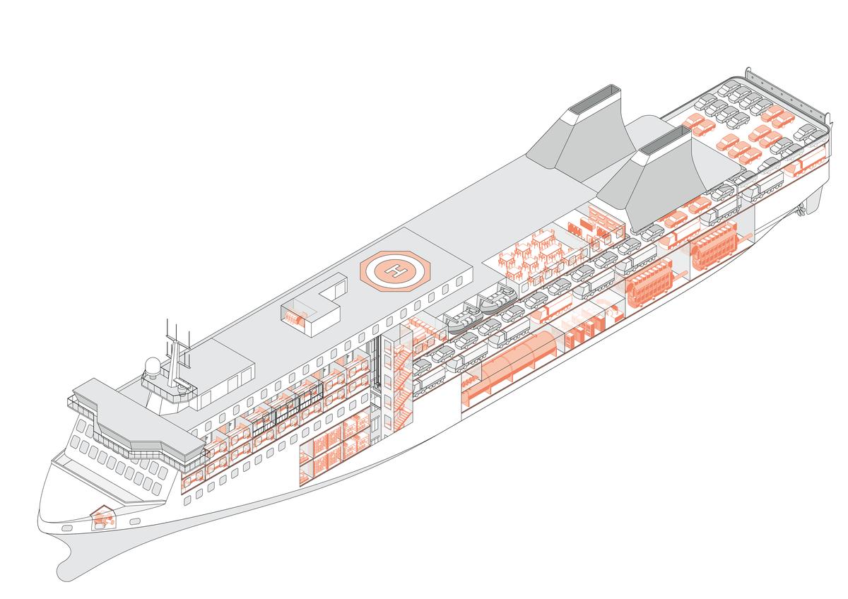 Schutzbereiche eines Passagierschiffes