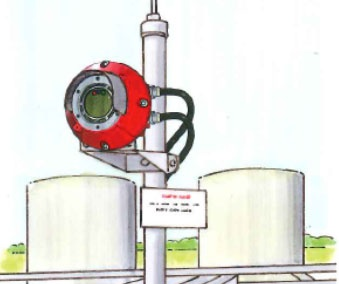 Illustration of automatic fire detectors