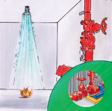 Figure Solution for rapid fire fighting
