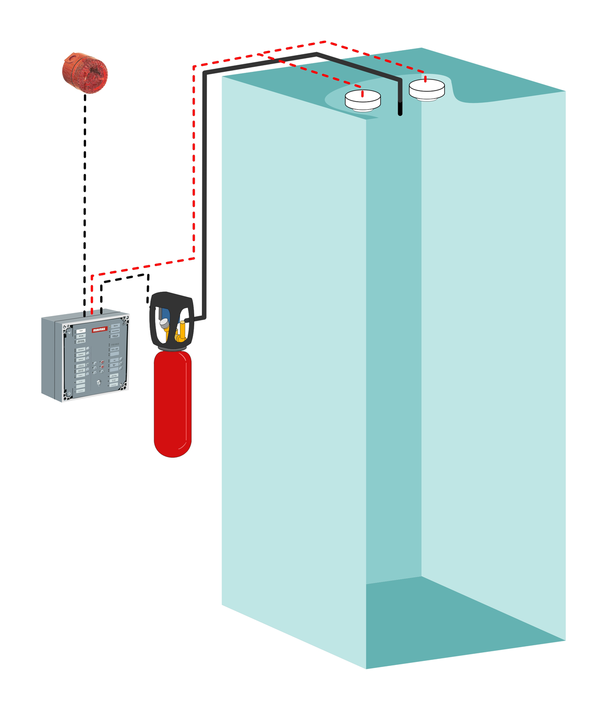 Design of a switch cabinet extinguishing system