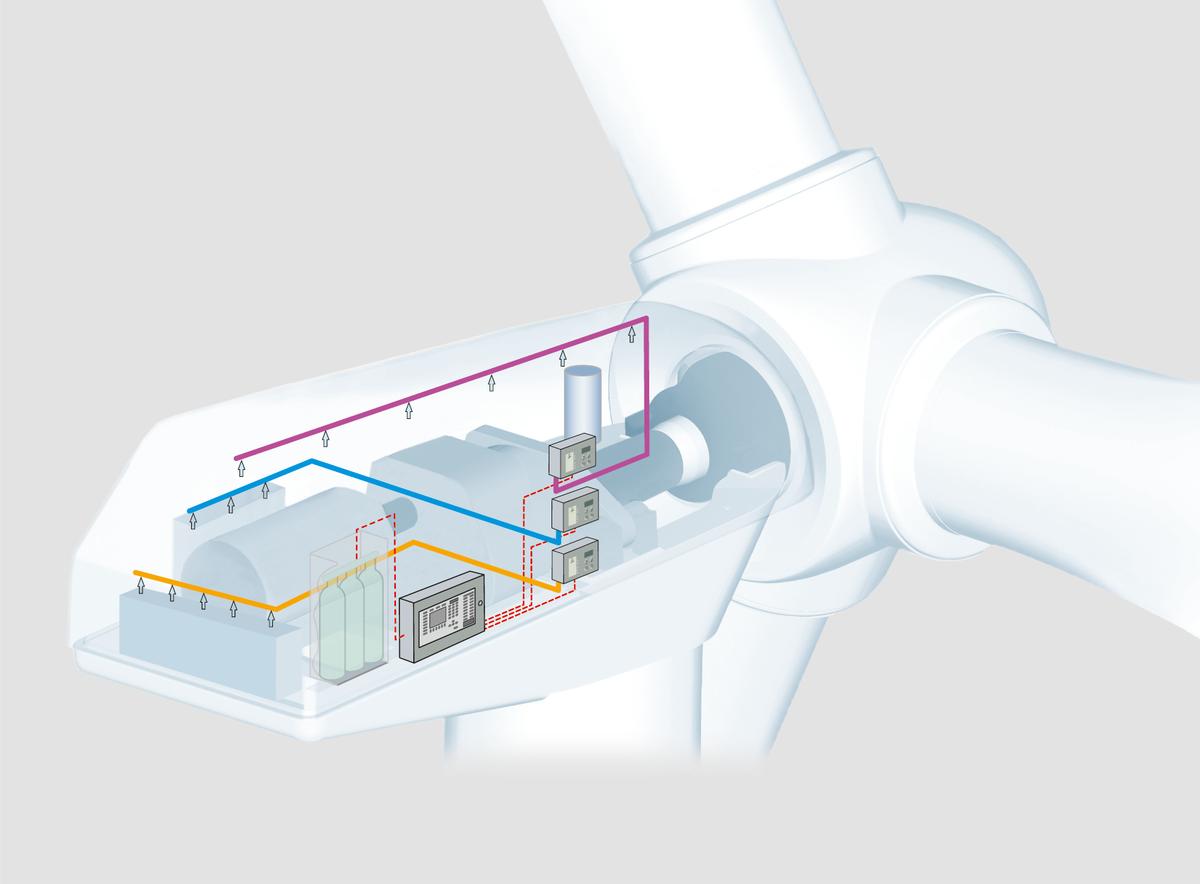 Abbildung Schutzbereiche Windenergieanlage
