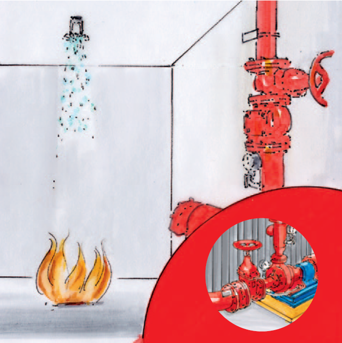 Illustration of problems with rapid fire fighting
