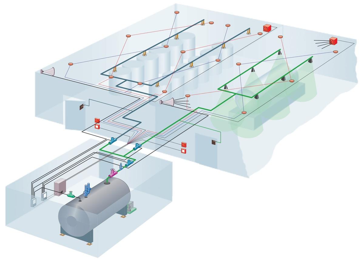 Aufbau einer Kohlendioxid-Löschanlage